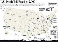 U.S. Death Toll (Iraq) - DETAIL