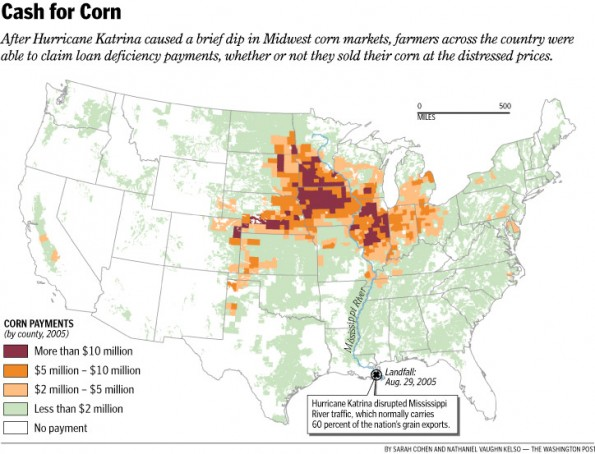 Cash for Corn