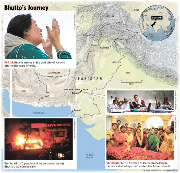 Bhutto's Journey
