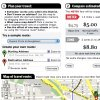 District Taxi Fare Estimator (INTERACTIVE)
