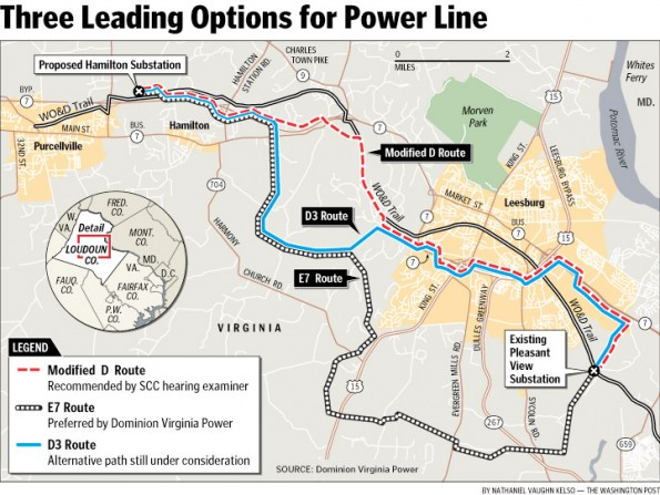 Leading Options for Power Line