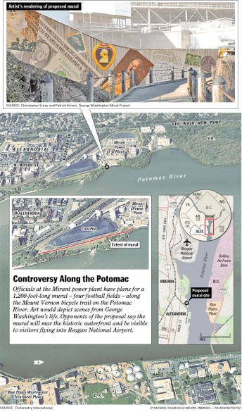Controversy along the Potomac