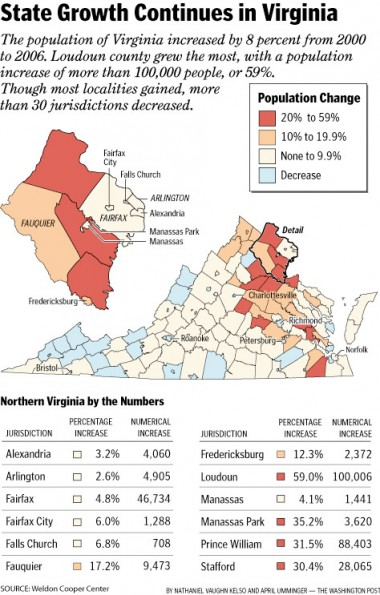 State Growth Continues in Virginia