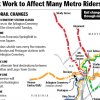 metro Rail Closings